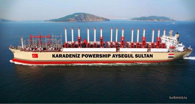 Плавучая электростанция Karadeniz Powership
