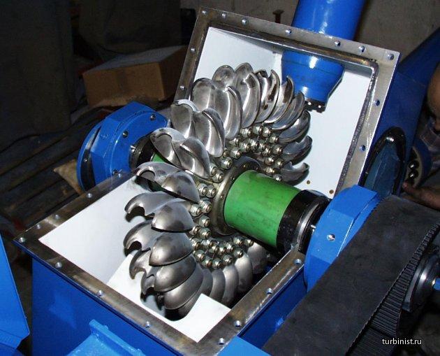 Ковшовые турбины