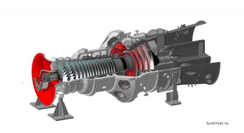 Холдинг «Силовые машины»  возобновит изготовление газовых турбин