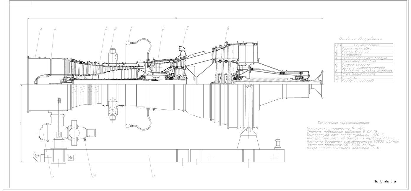 Газотурбинная установка ГТУ-16П чертеж