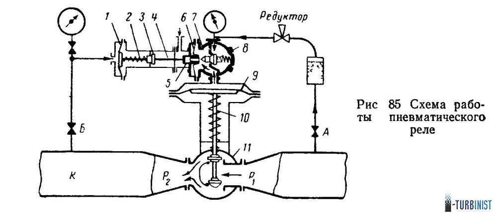 схема работы пневматического реле
