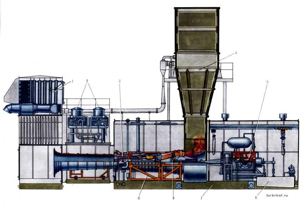 Газоперекачивающий агрегат ГПА-Ц-16
