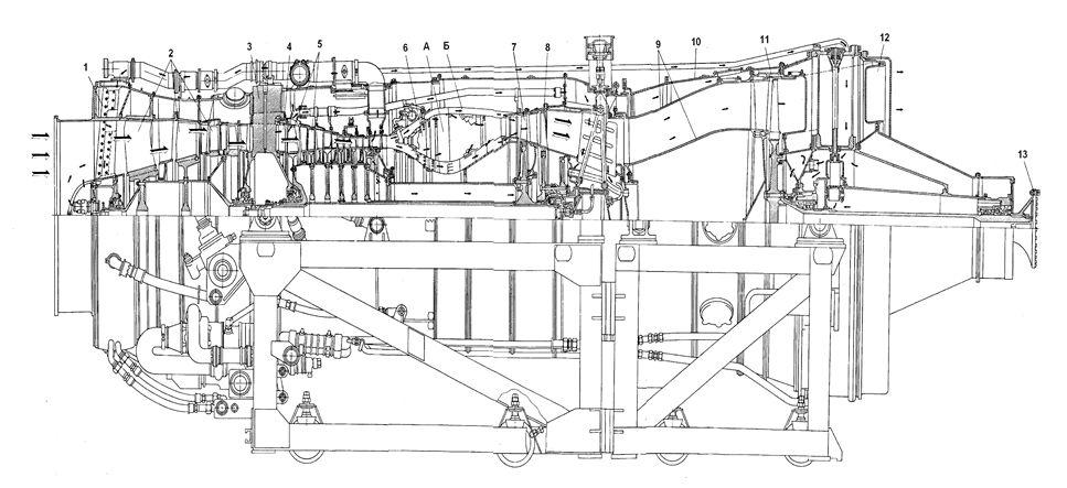 Газоперекачивающий агрегат ГПА-Ц-16 НК-16СТ